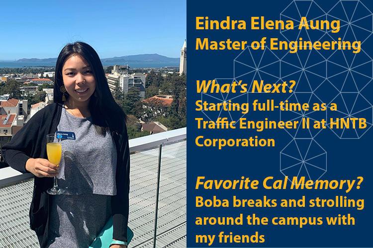 Eindra Elena Aung