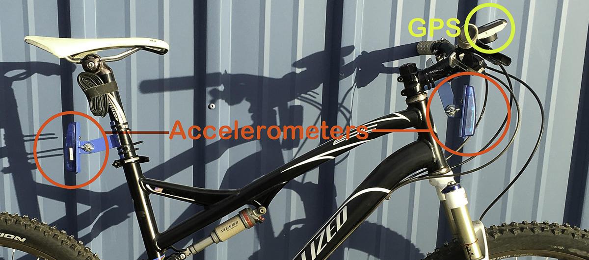 bike with instrumentation