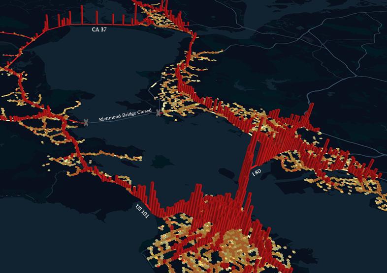 Traffic Data