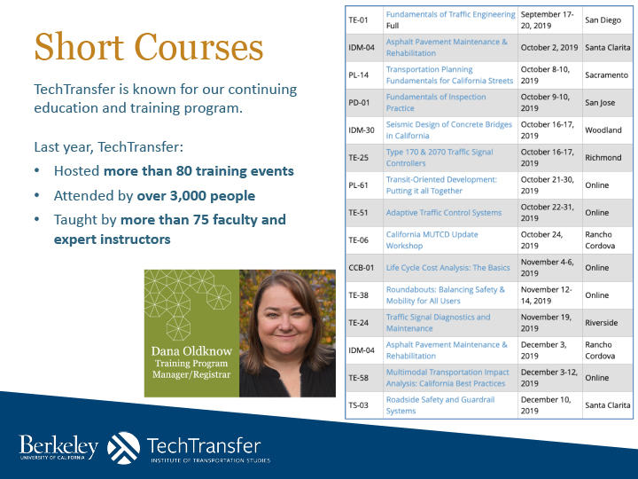 TechTransfer Slide