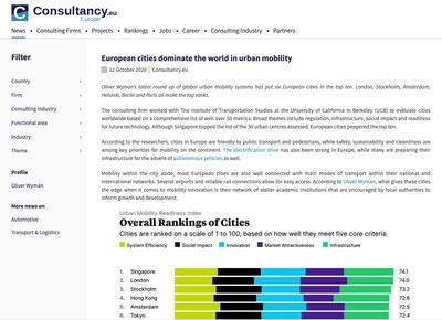 Consultancy Europe