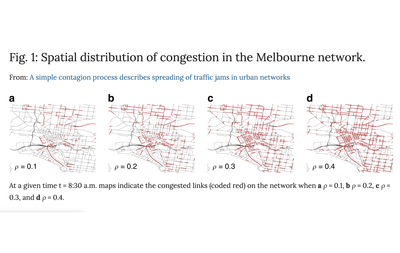 Spatial distribution of congestion in the Melbourne network